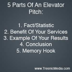 5 Steps To Your 60 Second Business Pitch
