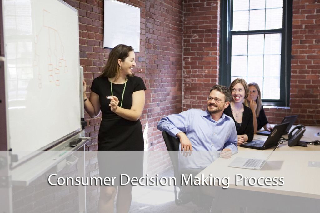 consumerdecisionmakingprocess 1024x682 Consumer Decision Making Process