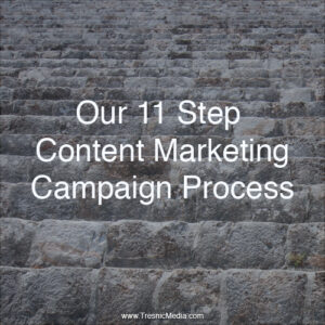 Content Marketing Campaign Process