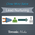 what is lead nurturing 150x150 Your Simple Introduction To Marketing Research